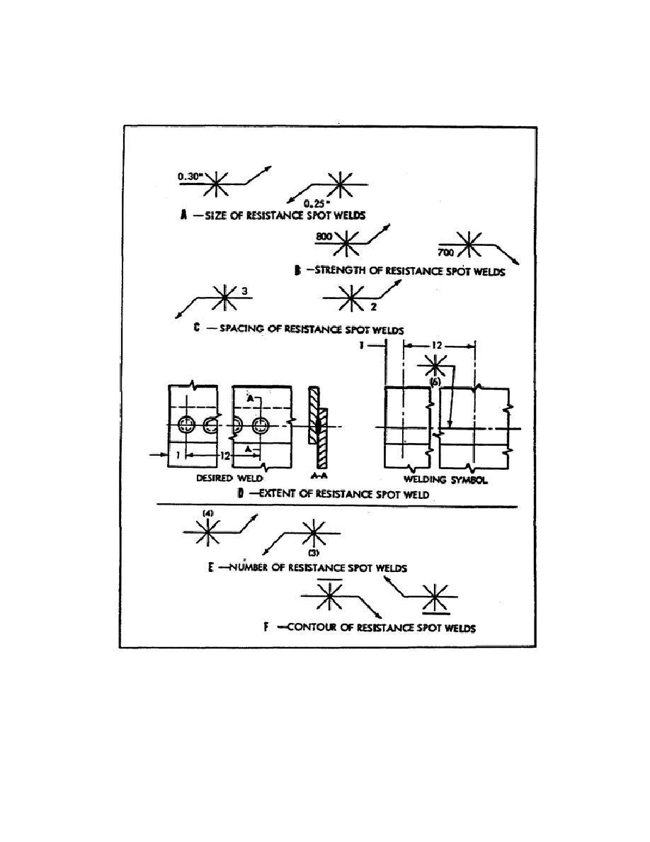 Cabe Blog Spot Weld Welding Schematic Diagram Lookalike