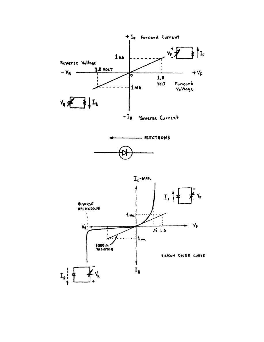 Zener Diode Symbol Circuit Diagram Voltage Regulator Conventional