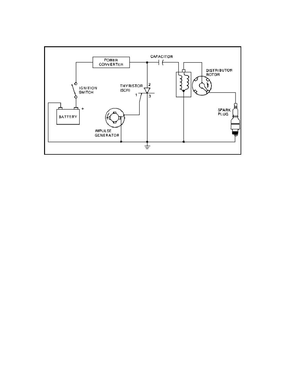 Capacitive Discharge Ignition System Capacitor Circuit Diagram