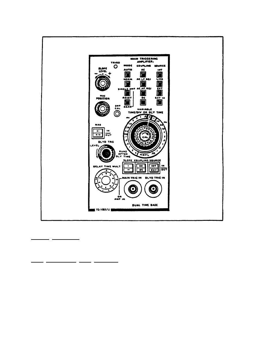figure 14  dual time base controls