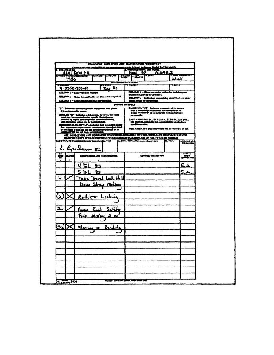 Figure 10. Equipmemt Inspection And Maintenance Worksheet (DA Form ...