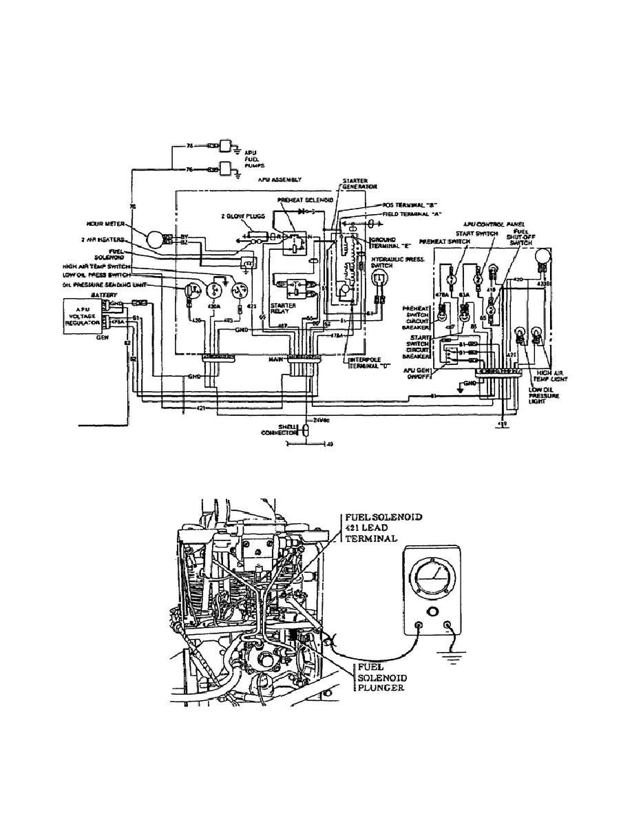 figure 12  apu electrical diagram