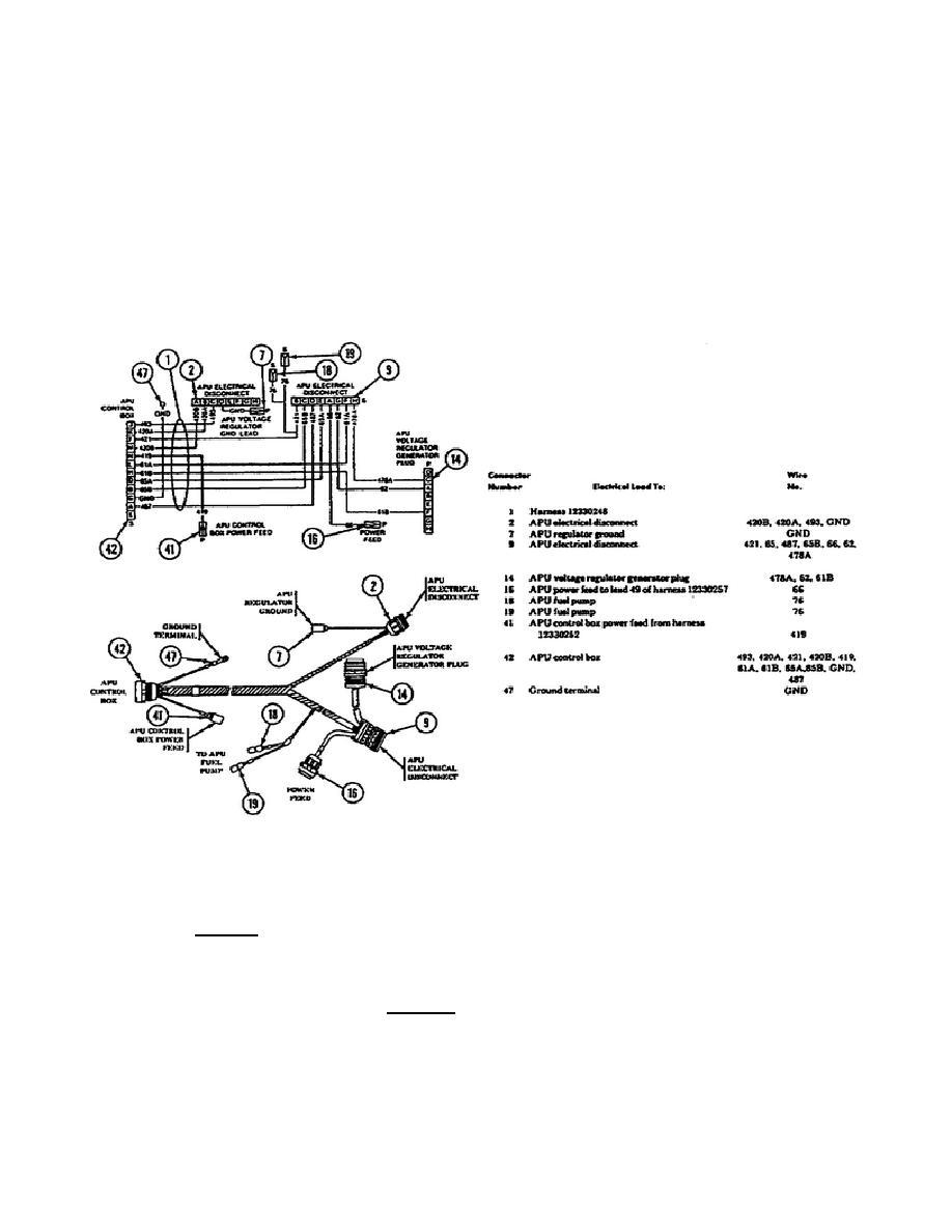 figure 36  apu electrical harnesses
