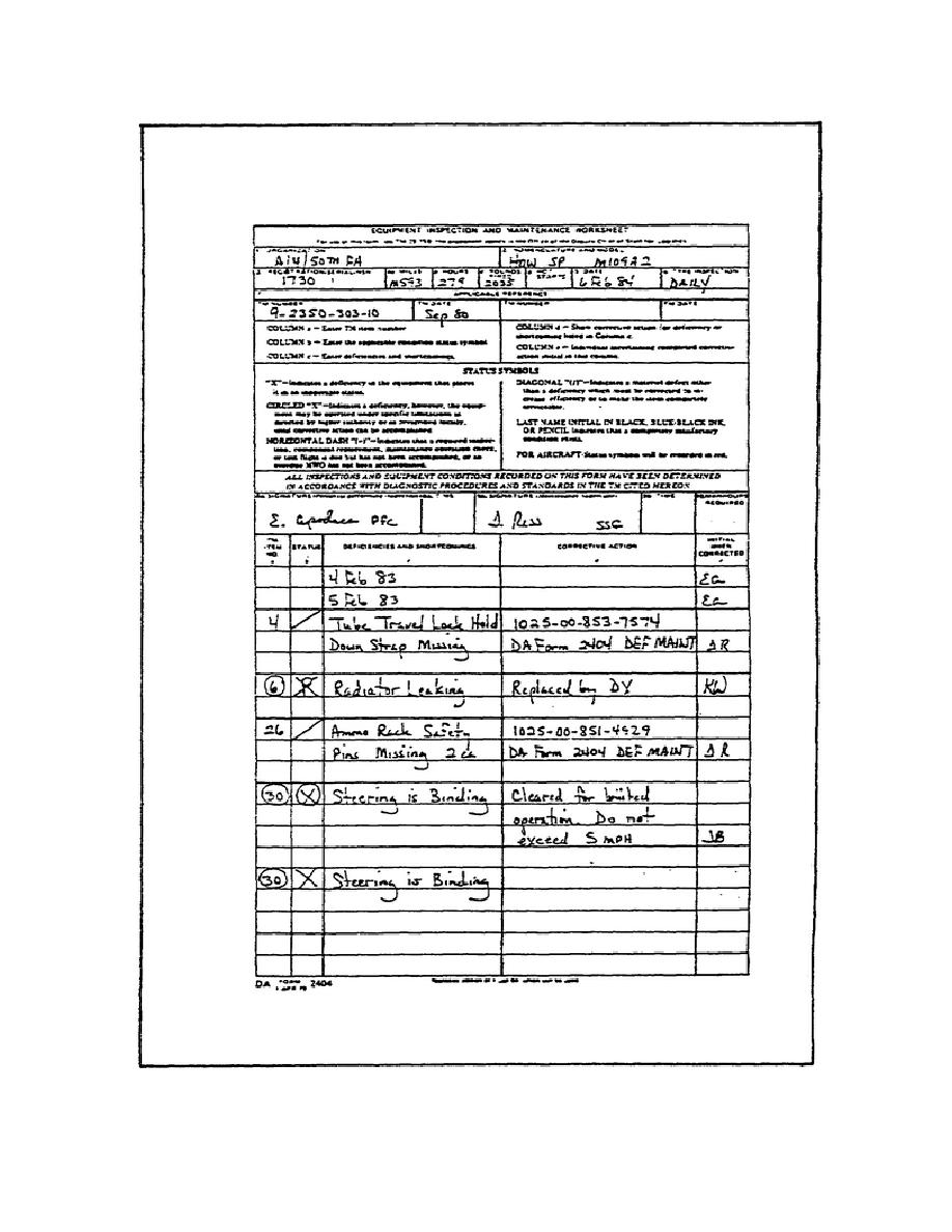 Figure 4. DA Form 2404 Used for Follow - On Actions to Operator/Crew