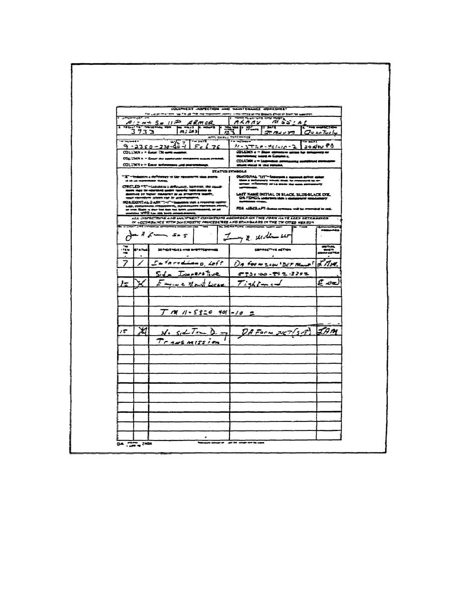 Figure 6. DA Form 2404 Used For Maintenance Services and Inspections