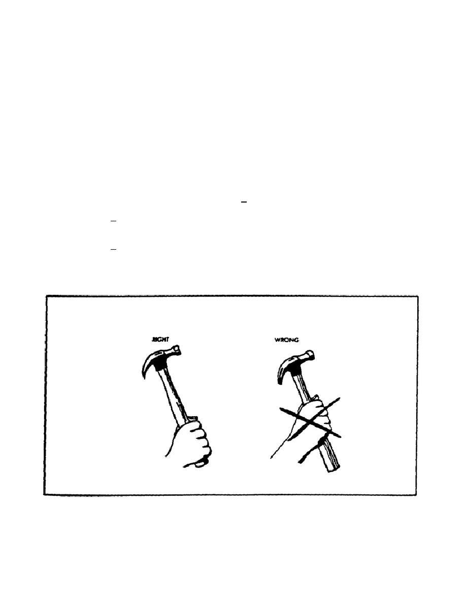 Figure 3. Holding Hammer Correctly