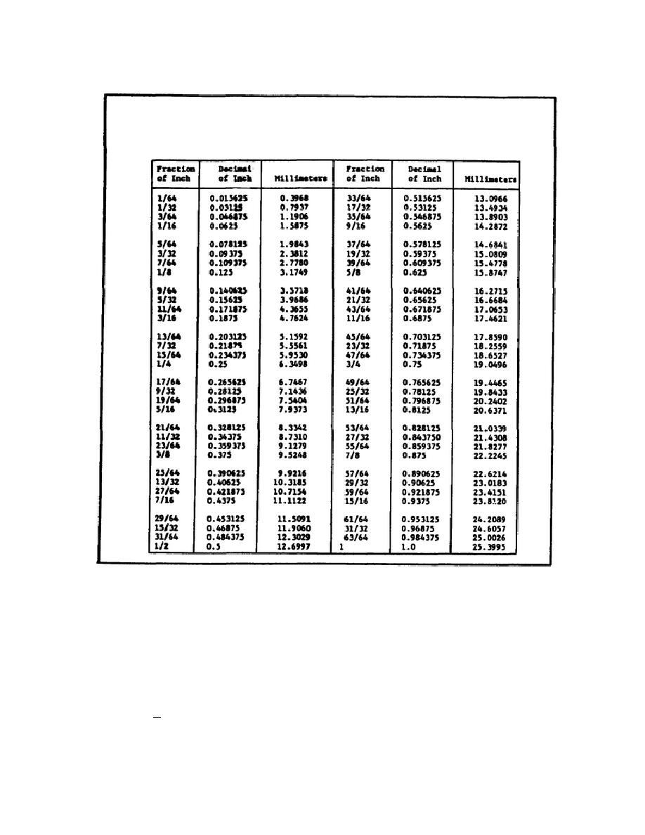 Worksheet Thousands To Fractions thousands to fractions scalien convert scalien