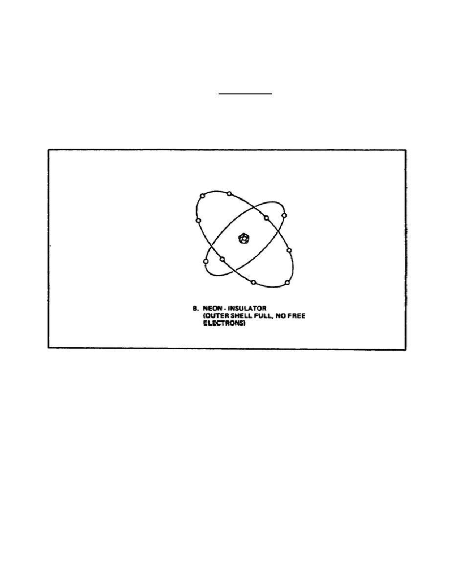 figure 4  insulators