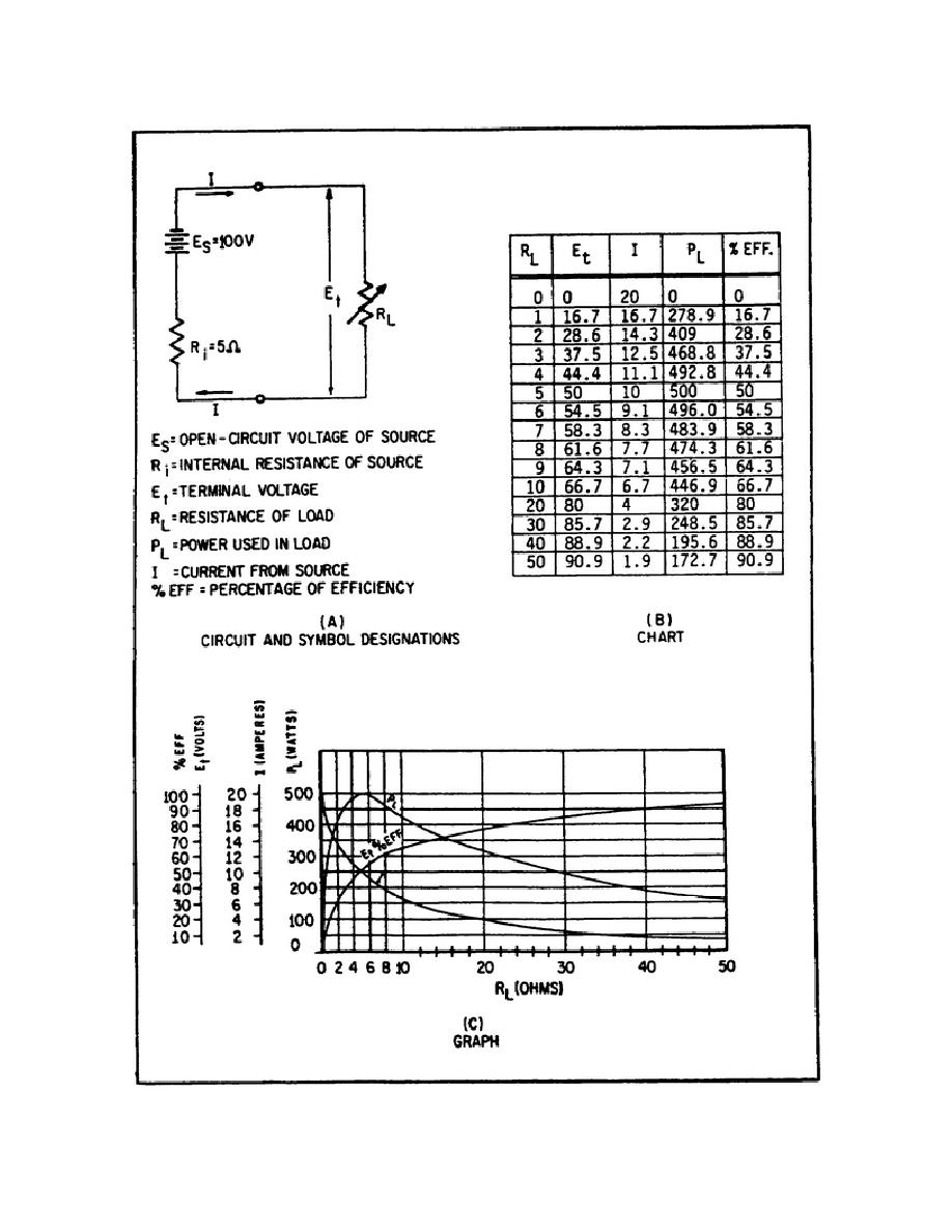 figure 41  effect of source resistance on power output