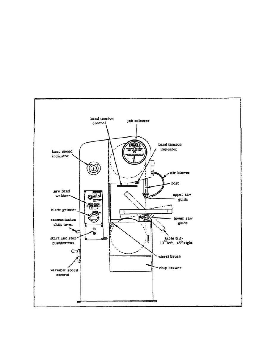 Figure 3 Features Of Model 1612 0
