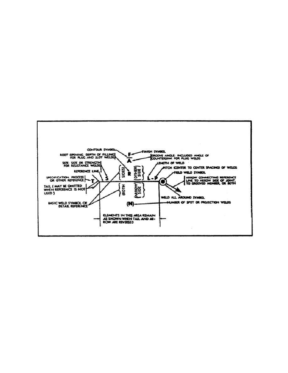 Iso 2553pdf wireless communication block diagram example of target iso welding symbols scatter graph maker bellagio water cooler od165080014im iso welding symbolshtml buycottarizona Images