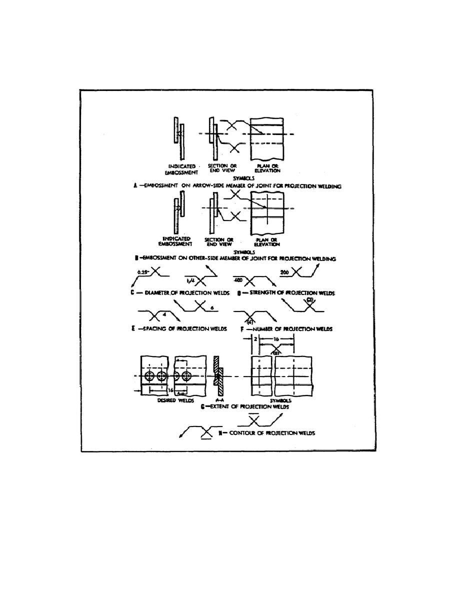 Figure 16 projection weld symbols projection weld symbols buycottarizona Image collections
