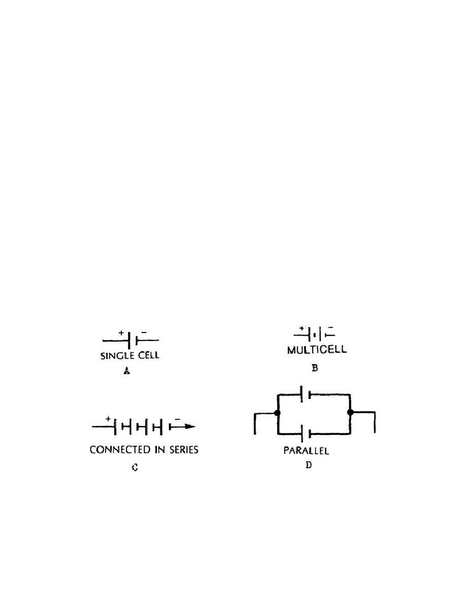 Figure 1 11 Battery Symbols
