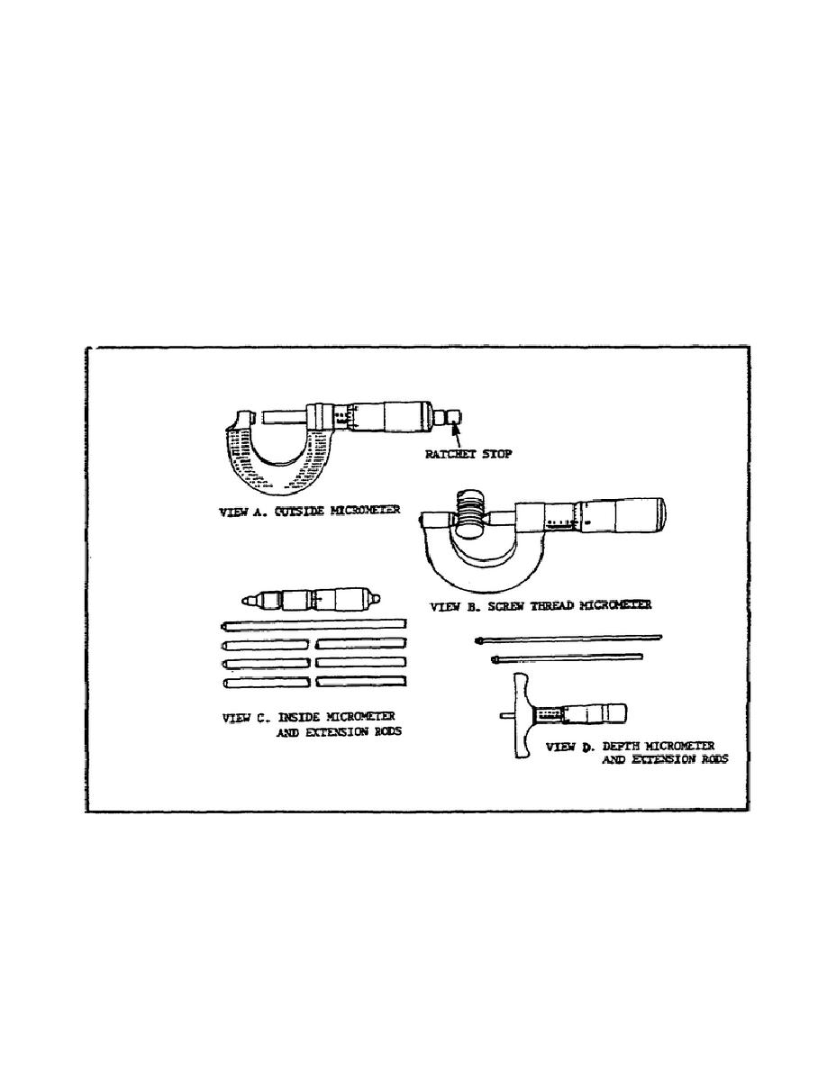 different types of micrometer pdf
