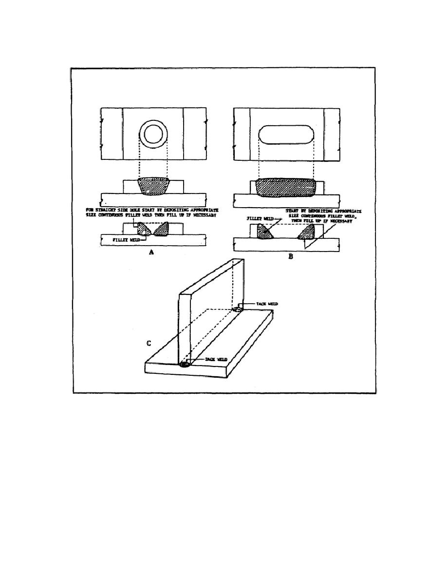 Figure 17 Plug And Slot Joints Tack Welding Tee Joint Diagram Operations I Od1651 Lesson 1 Task