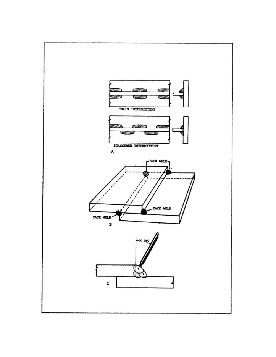 Figure 19 Intermittentweldsack Welding And Electrode Position Diagram Operations I Od1651 Lesson 1 Task